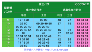 関野橋バス停時刻表