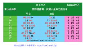 東小金井駅バス時刻表